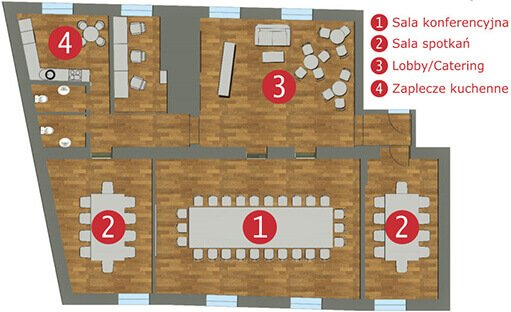 ROOM LAYOUT: WORKSHOP STYLE